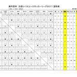 2017北信3部A星取り表のサムネイル
