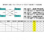 2017北信3部順位決定(1位~4位)【確定版】のサムネイル