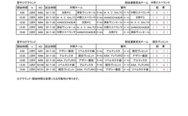 【2次ラウンド結果】27th_NCY_U-15 (1)のサムネイル