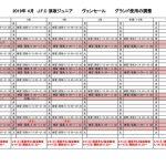 《ジュニア》2019グランド調整表(4月)のサムネイル
