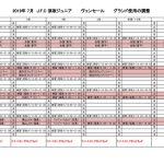 《ジュニア》2019グランド調整表(7月)のサムネイル